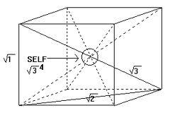 4D You Cube