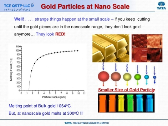 nano-gold-application-of-nanotech