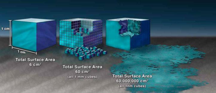 nano-nanocubes-llustration