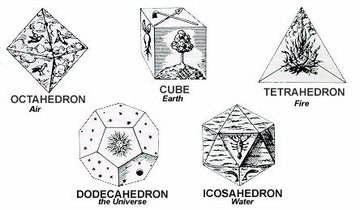 Image result for platonic solids