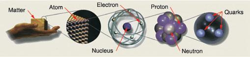 Nano Particle2-Soltzbox1